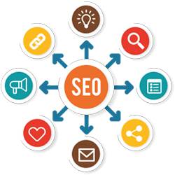 Referencement Naturel Toulouse Seo Kit Web
